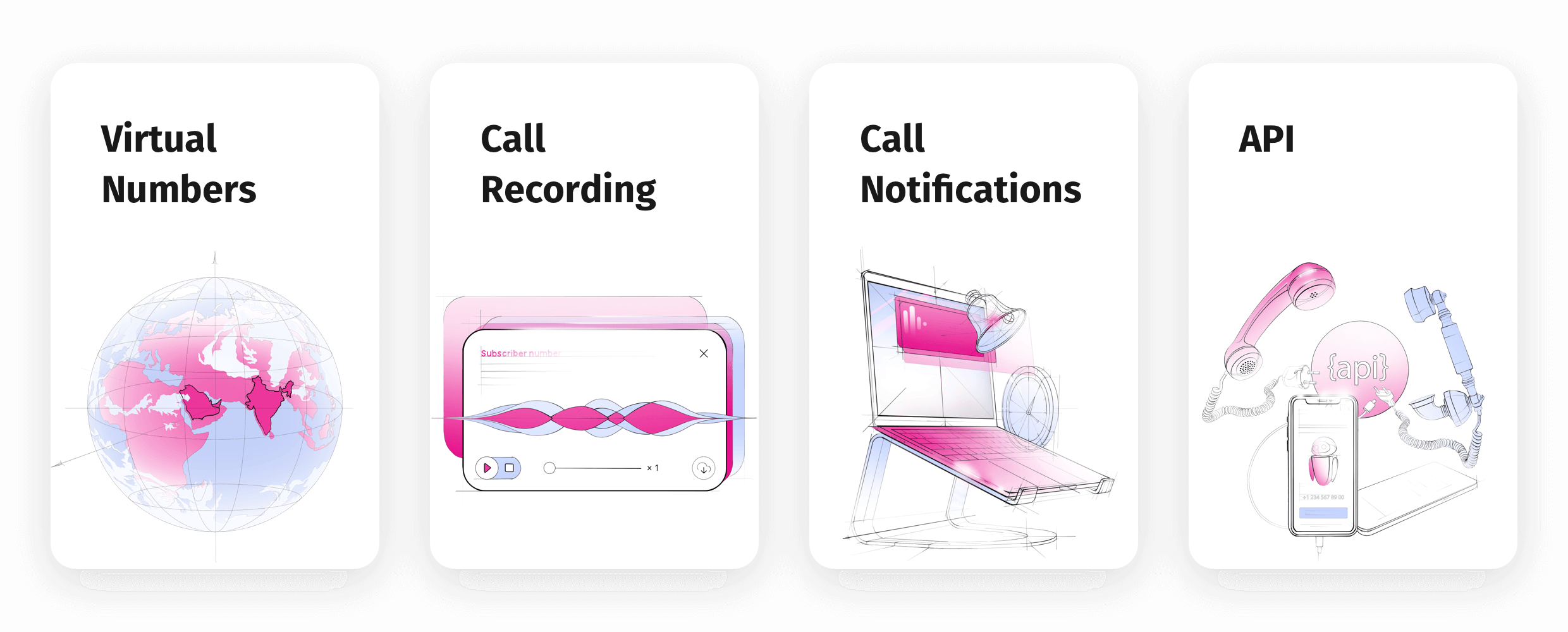 CallGear features used